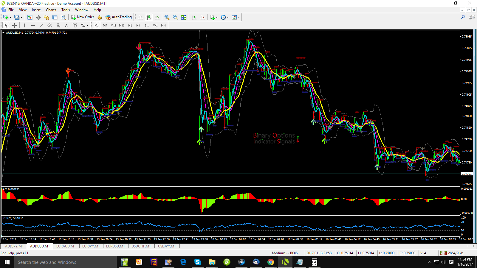 Binary options trade system