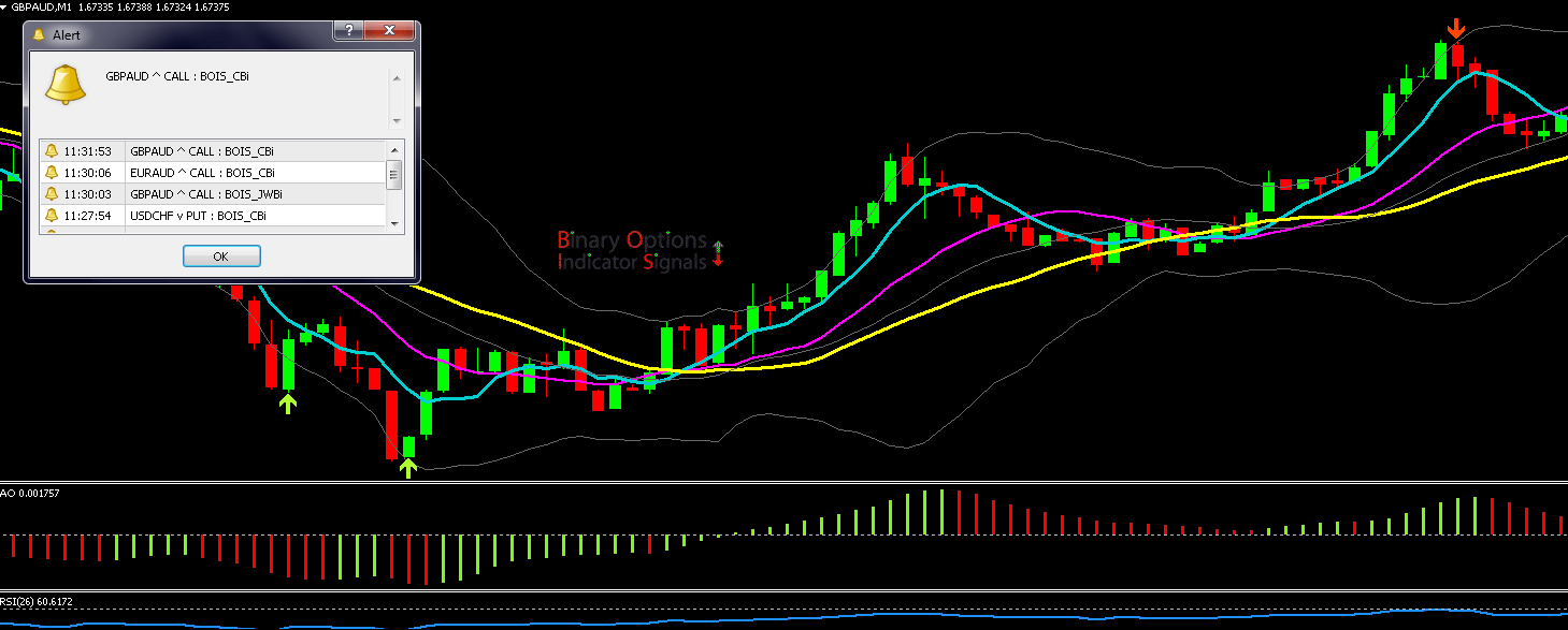Binary options thinkorswim