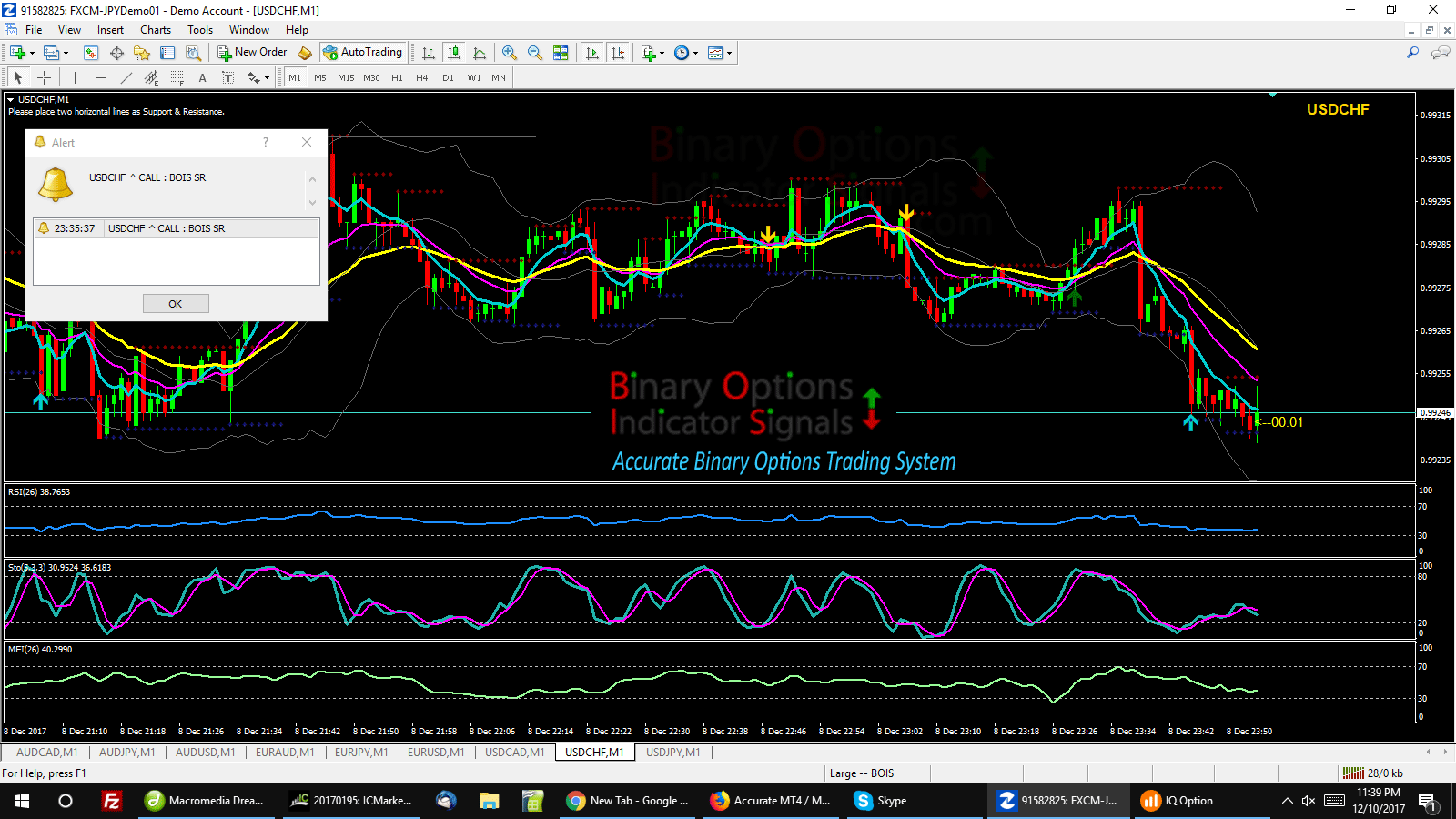 go options binary trading signals