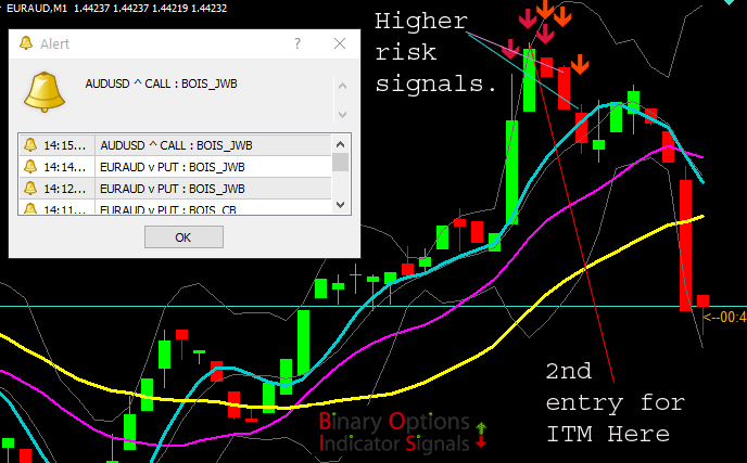 How does the binary limit order work when sell stop