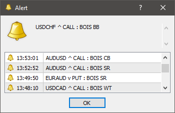 Binary option trade alert
