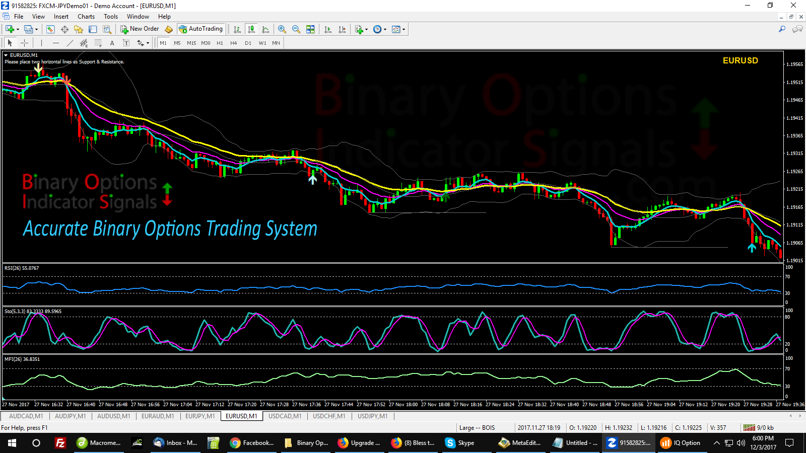 Trading signals for binary options