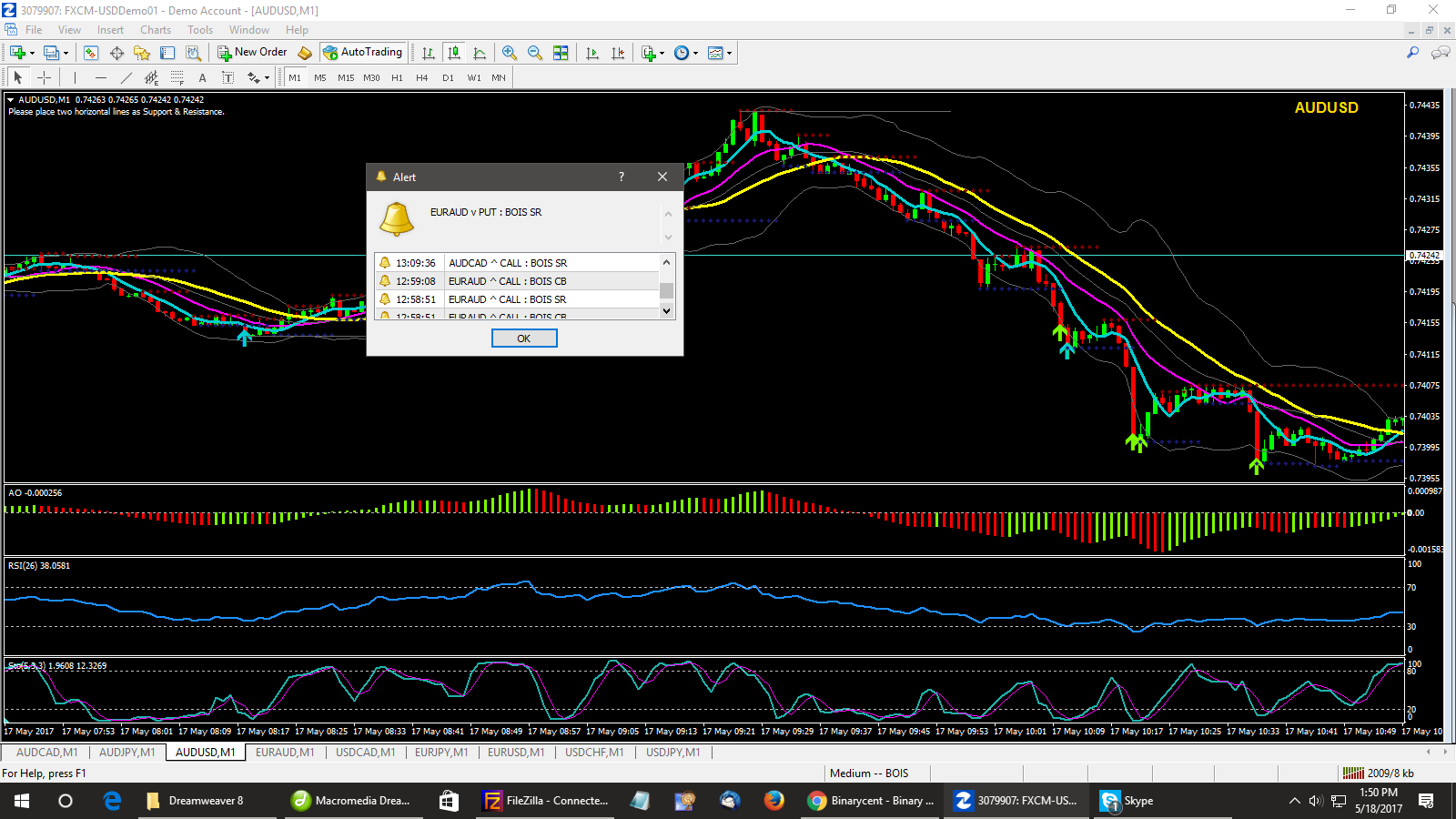 Bollinger bands options trading