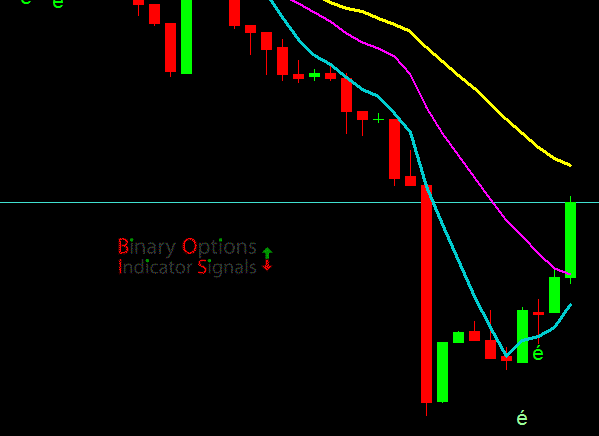 Binary options software signals
