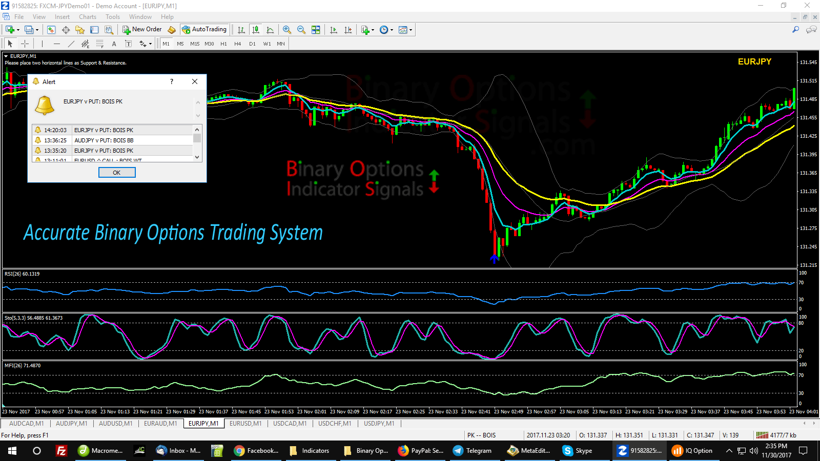 Binary options fx